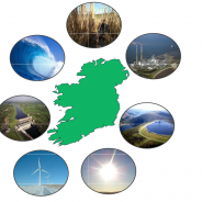 Green Plan Ireland